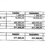 2012 assicurazioni