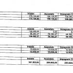 2012 imposte a carico ente