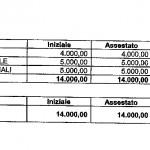 2012 spese commercio
